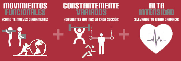 que es crossfit_int-fun-var