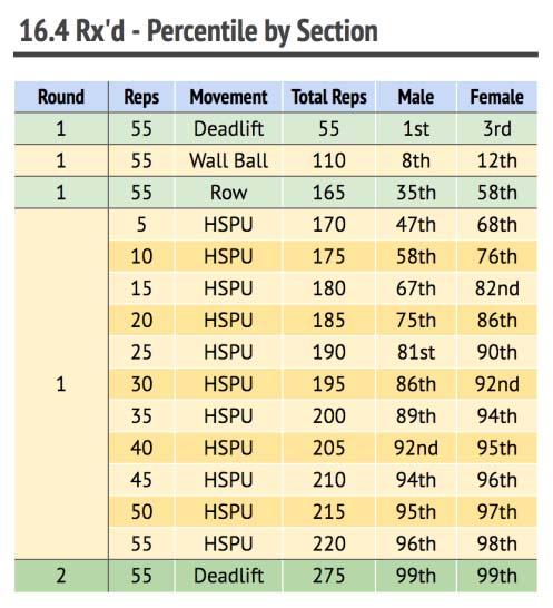 tabla estadísticas 17.4