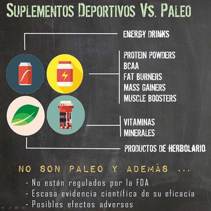 Suplementos deportivos y Paleo