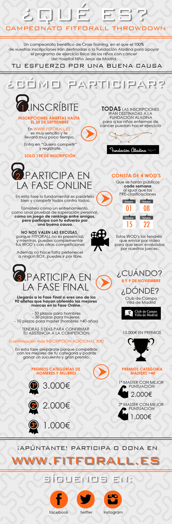 INFOGRAFIA fit for all