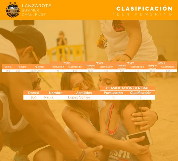 lanzarote-summer-challenge-clasificacion-teen-fem